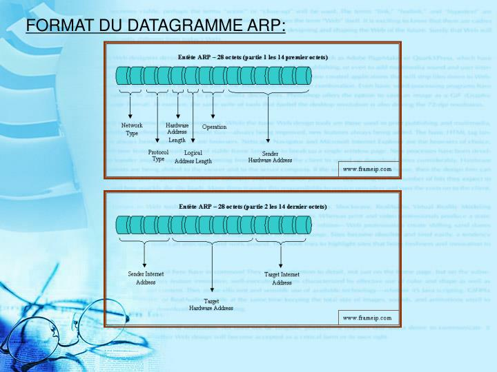 FORMAT DU DATAGRAMME ARP: