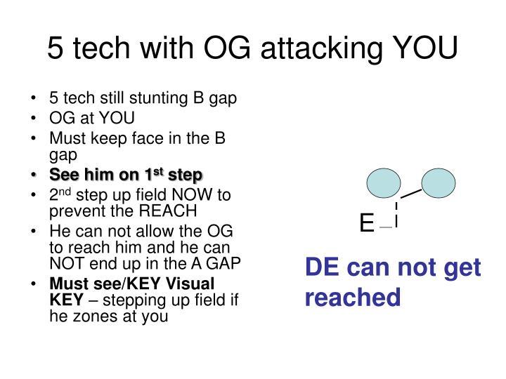 5 tech still stunting B gap