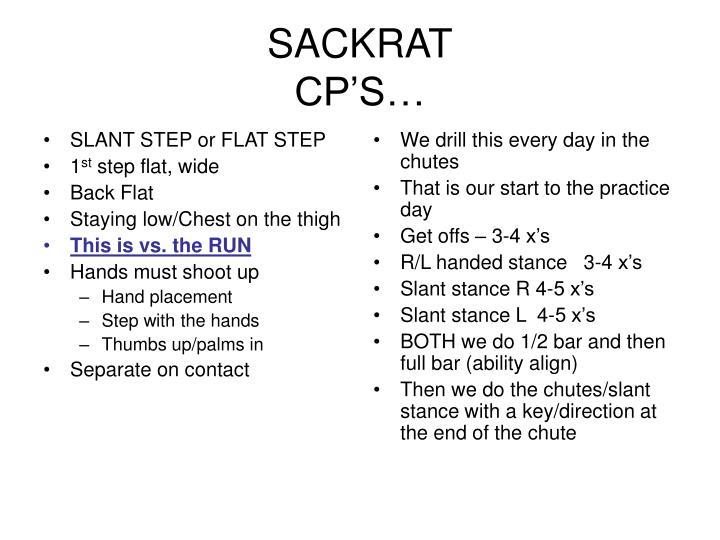 SLANT STEP or FLAT STEP