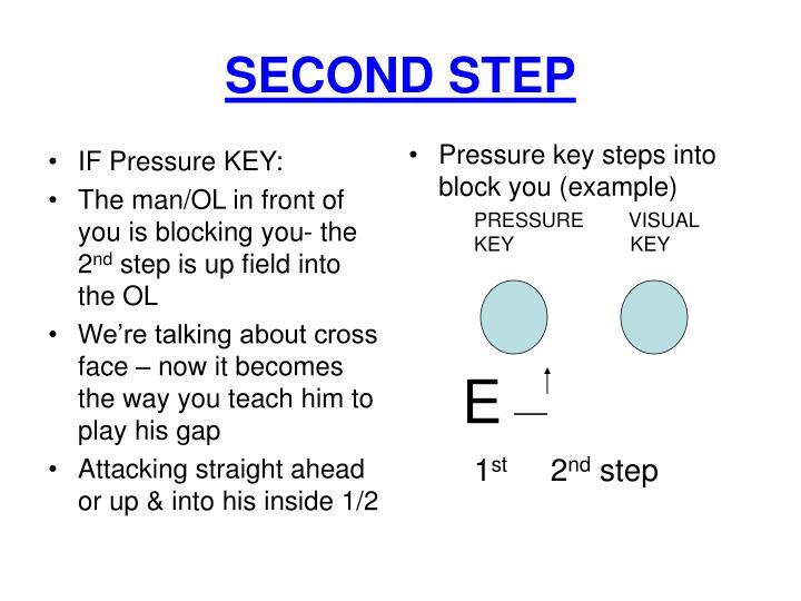 IF Pressure KEY: