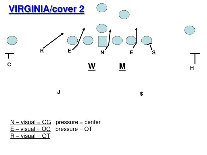 VIRGINIA/cover 2