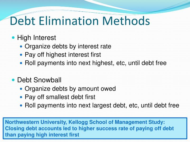 Debt Elimination Methods
