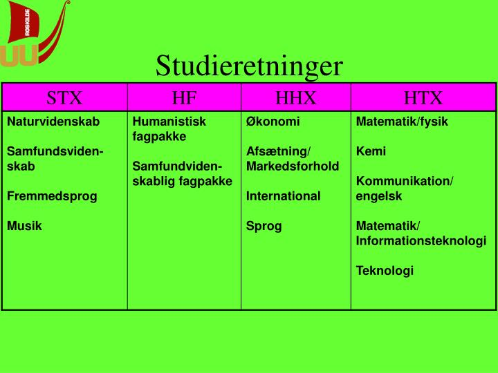 Studieretninger