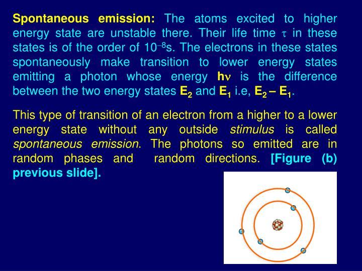 Spontaneous emission: