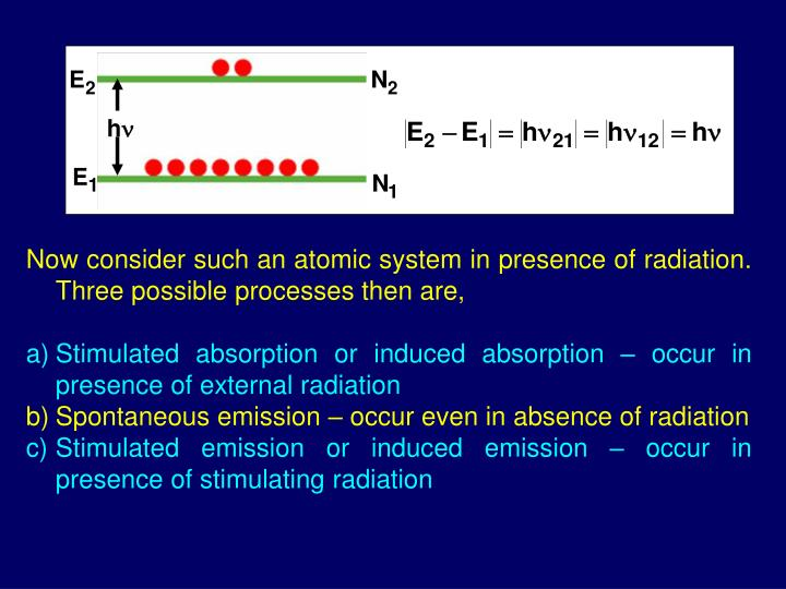 Now consider such an atomic system in presence of radiation. Three possible processes then are,