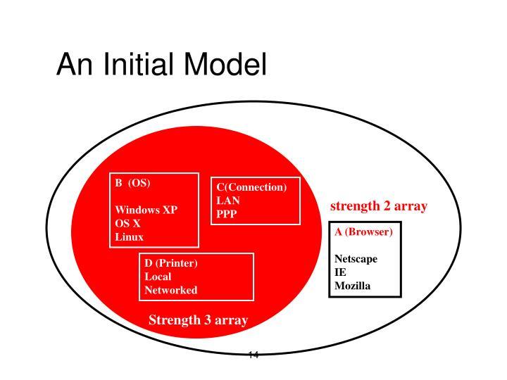 An Initial Model