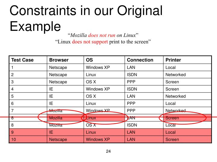 Constraints in our Original Example