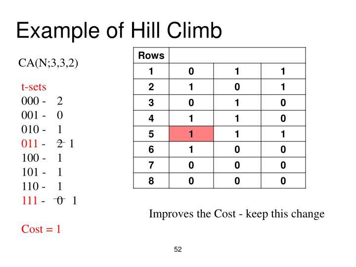 Example of Hill Climb