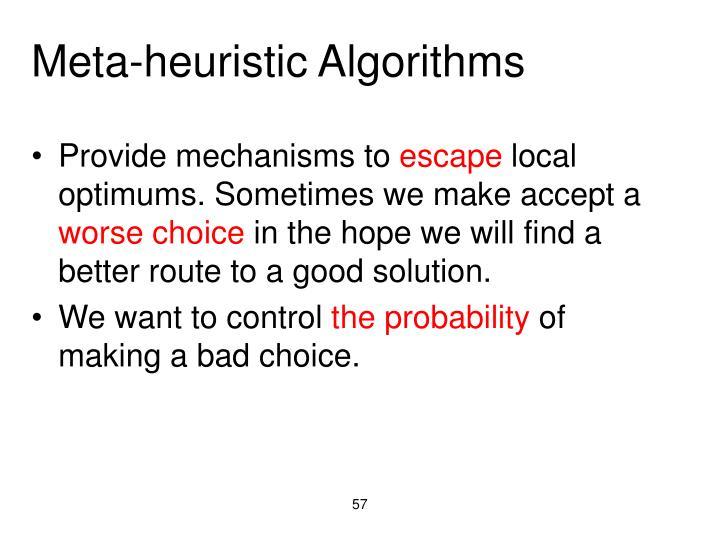 Meta-heuristic Algorithms