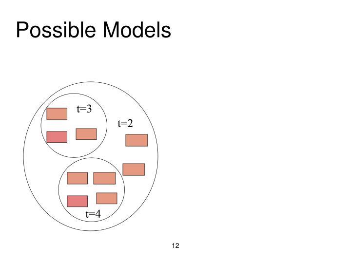 Possible Models