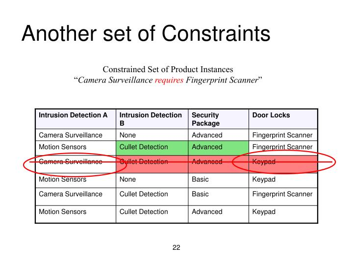 Another set of Constraints