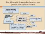 une d marche de coproduction pour une gestion participative durable