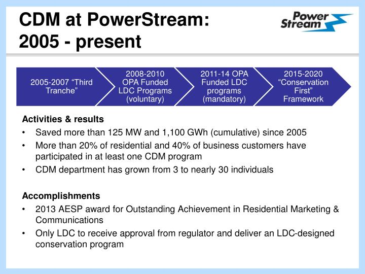 CDM at PowerStream: