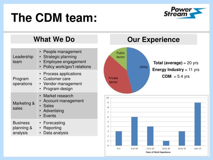 The CDM team: