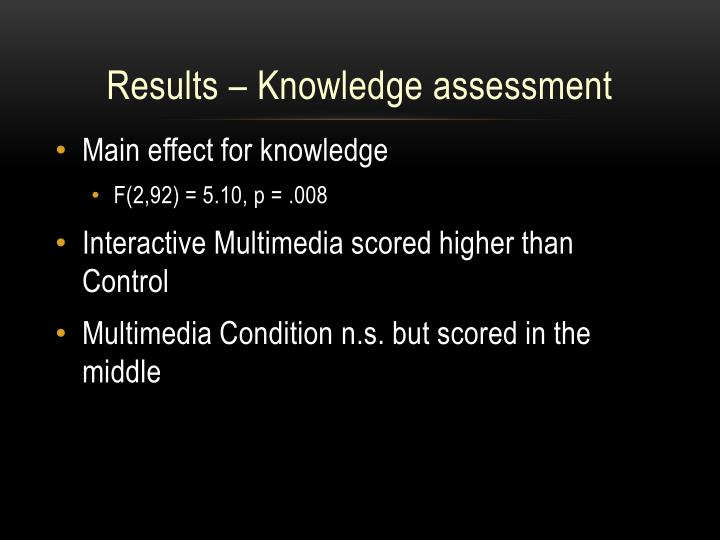 Results – Knowledge assessment