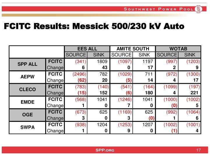 FCITC Results: Messick 500/230 kV Auto