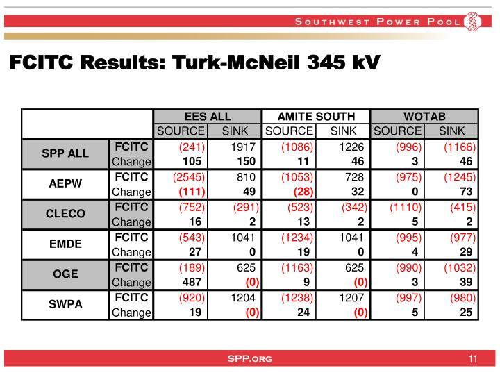 FCITC Results: Turk-McNeil 345 kV