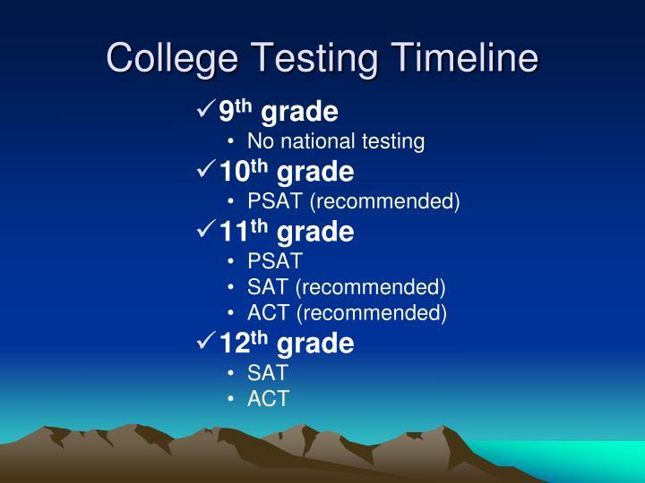 College Testing Timeline