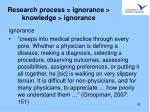 research process ignorance knowledge ignorance2