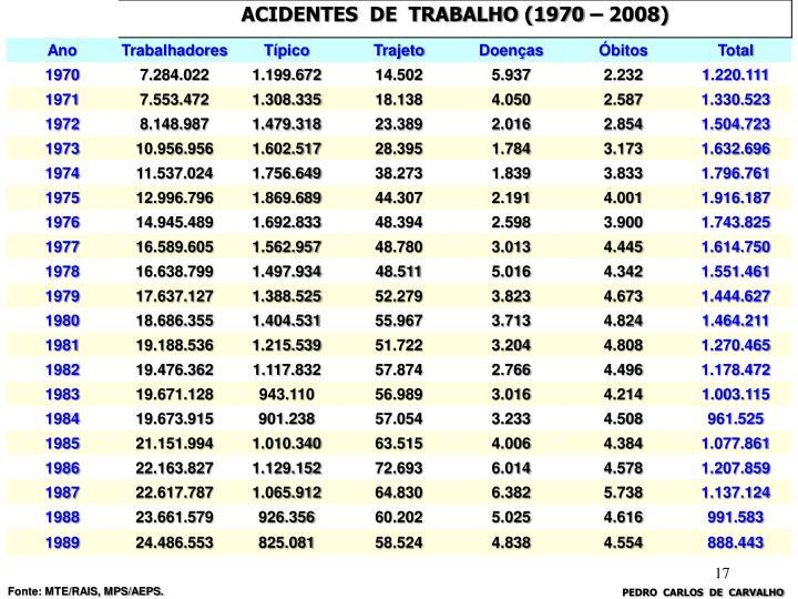 PEDRO  CARLOS  DE  CARVALHO