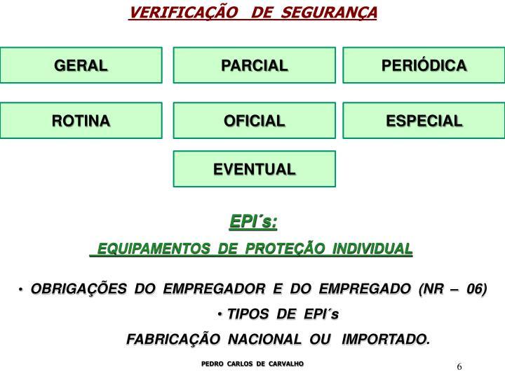 VERIFICAÇÃO   DE  SEGURANÇA