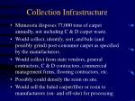 collection infrastructure1