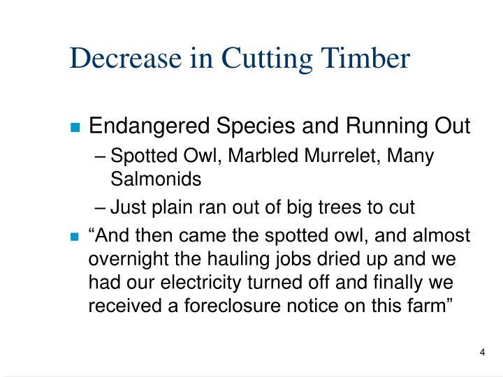 Decrease in Cutting Timber