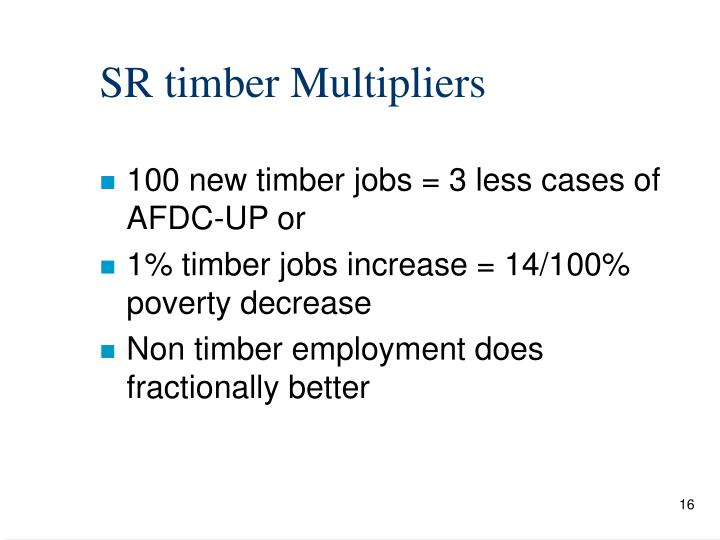 SR timber Multipliers