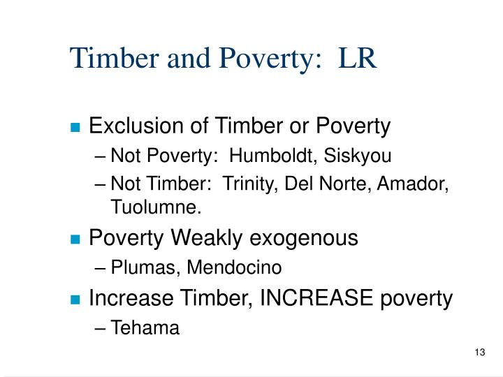 Timber and Poverty:  LR