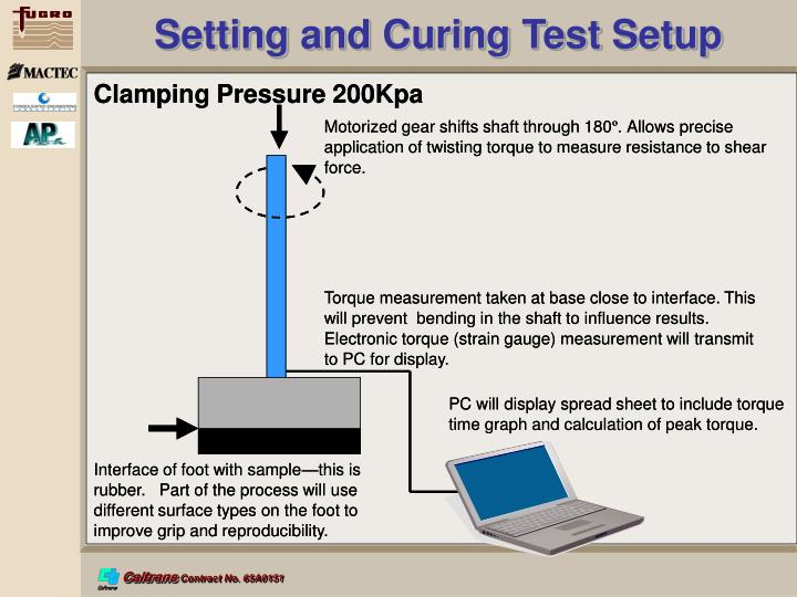 Setting and Curing Test Setup