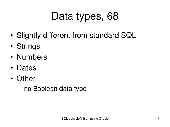 Data types, 68