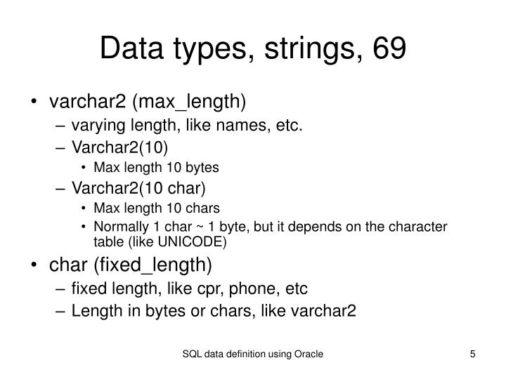 Data types, strings, 69
