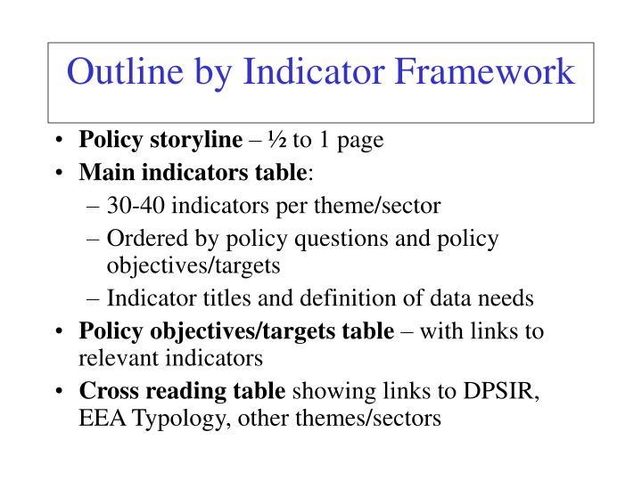 Outline by Indicator Framework