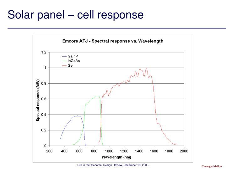 Solar panel – cell response