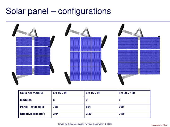 Solar panel – configurations