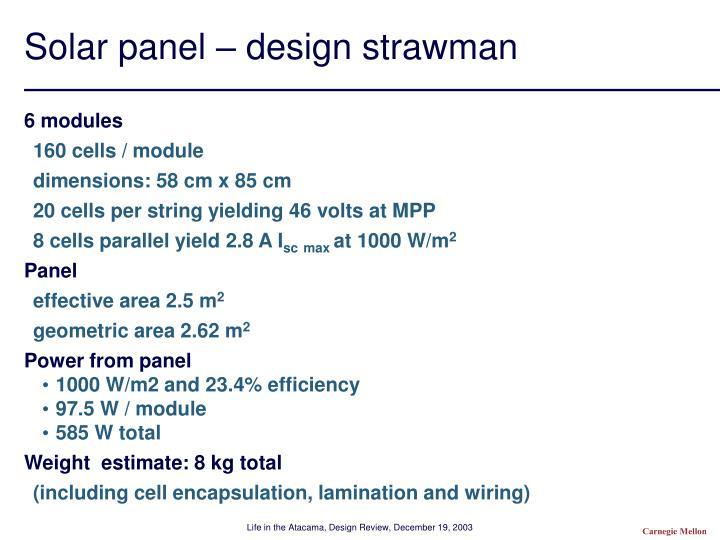 Solar panel – design strawman