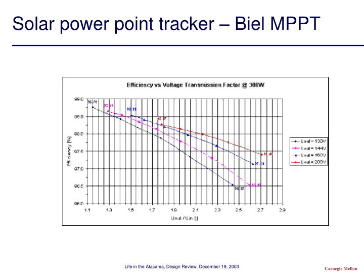 Solar power point tracker – Biel MPPT