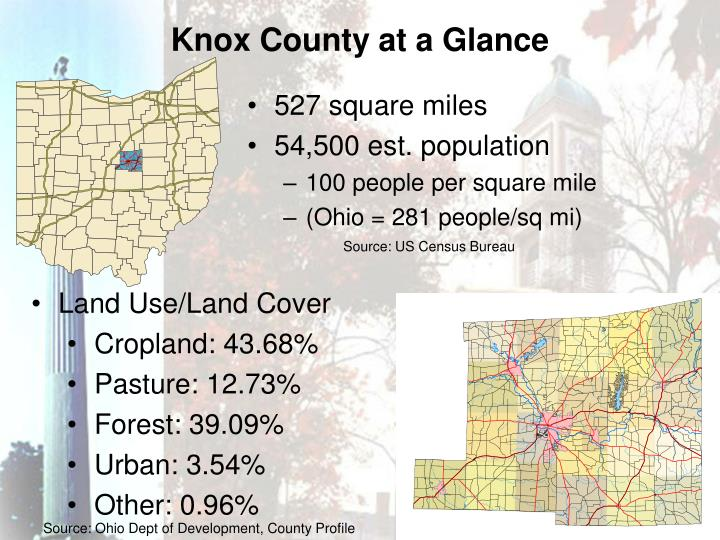 Knox county at a glance
