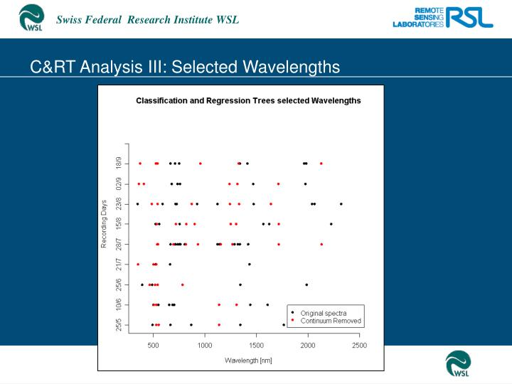 C&RT Analysis III: Selected Wavelengths