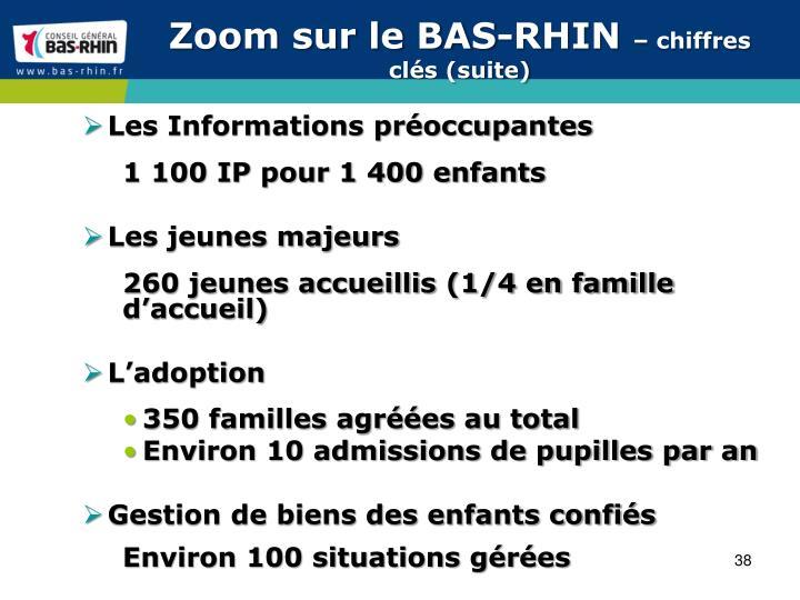 Zoom sur le BAS-RHIN