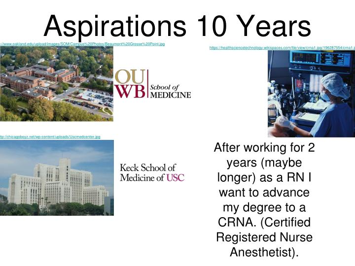 Aspirations 10 Years