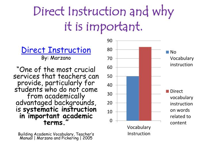 Direct Instruction and why