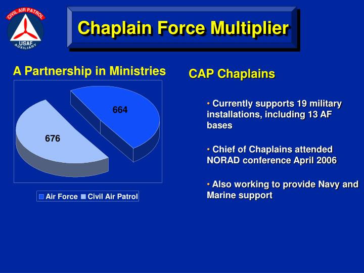 Chaplain Force Multiplier