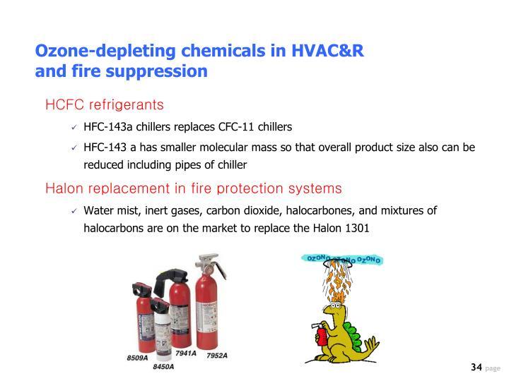 Ozone-depleting chemicals in HVAC&R