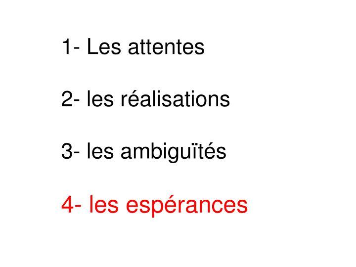 1- Les attentes