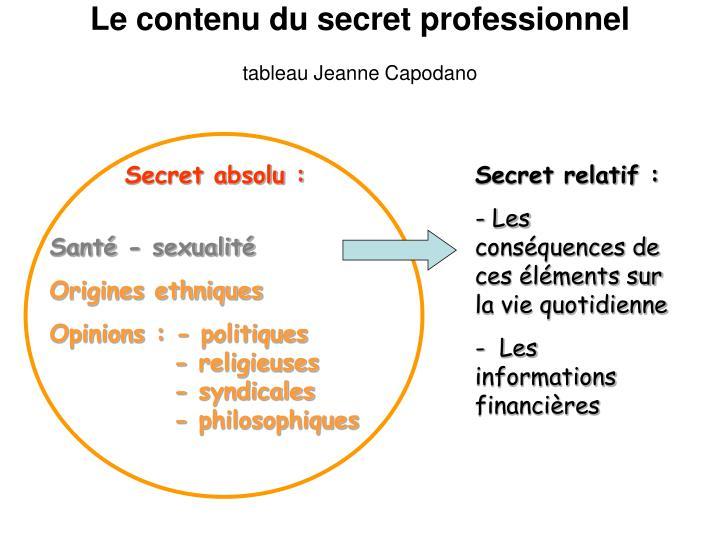 Le contenu du secret professionnel