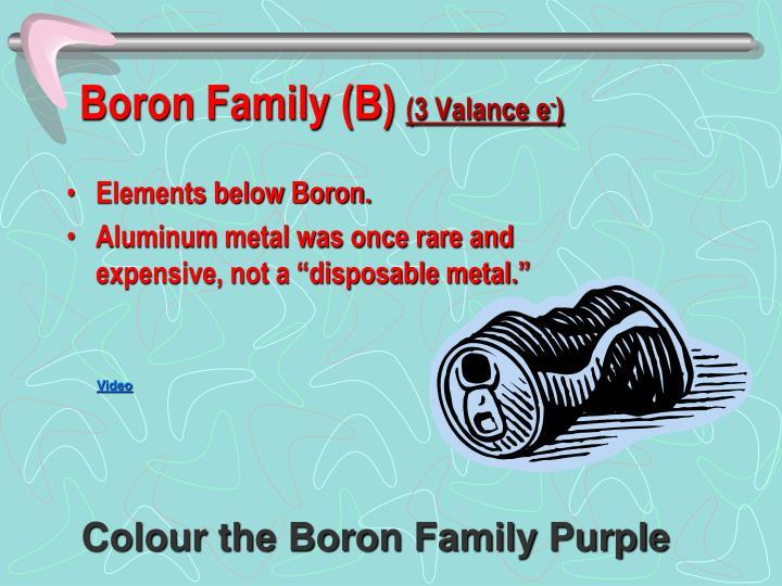 Boron Family (B)