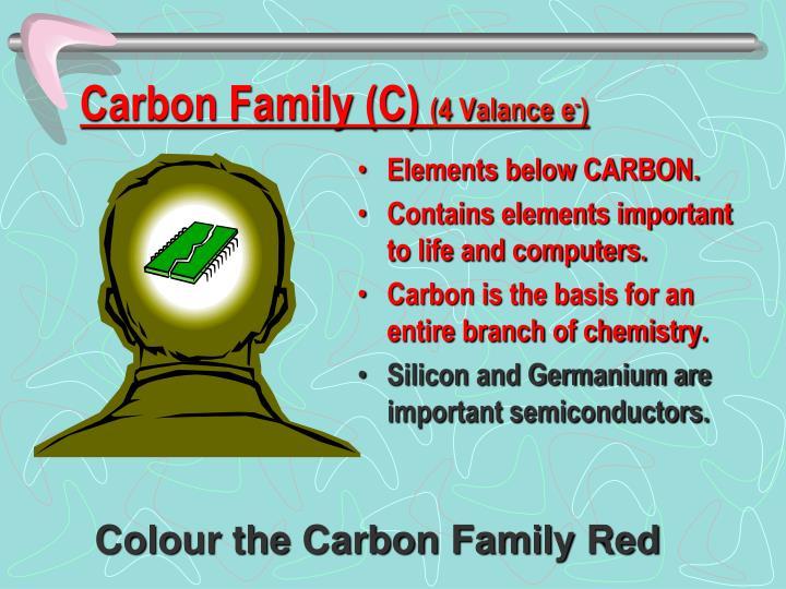 Carbon Family (C)