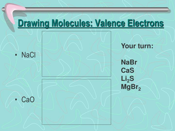 Drawing Molecules: Valence Electrons