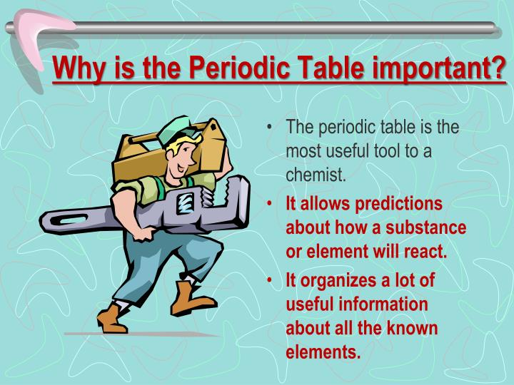 Why is the Periodic Table important?